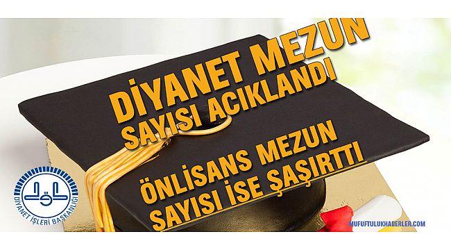 Diyanet Önlisans ve Lisans mezunları sayısını acıkladı.