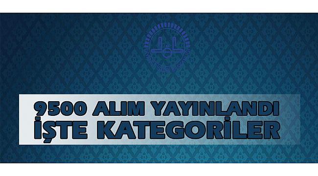 Diyanet 9500 KKÖ imam Müezzin alım ilanı yayınlandı.